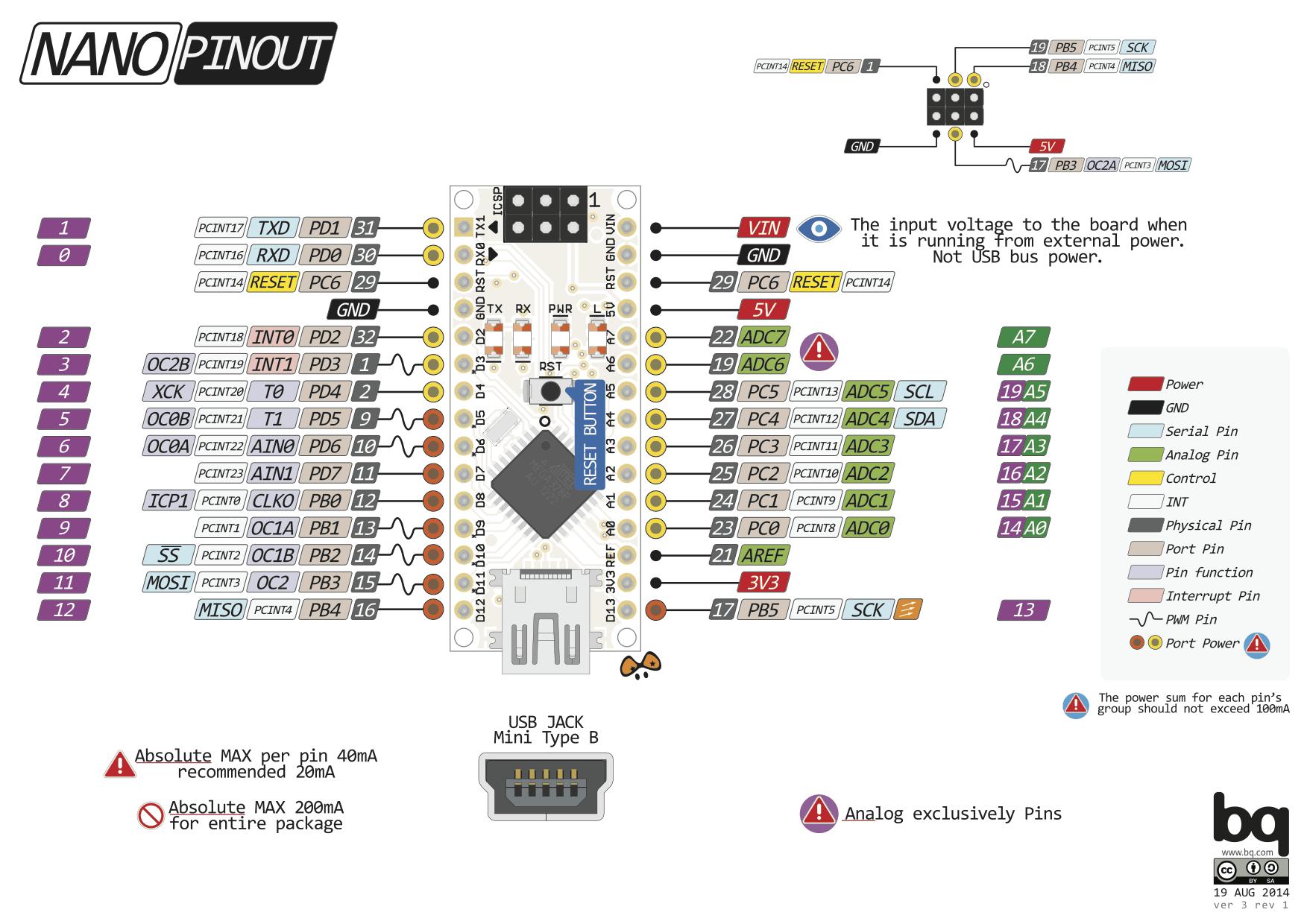 Arduino Nano V3 328 16M 5V CH340G (наносхема)