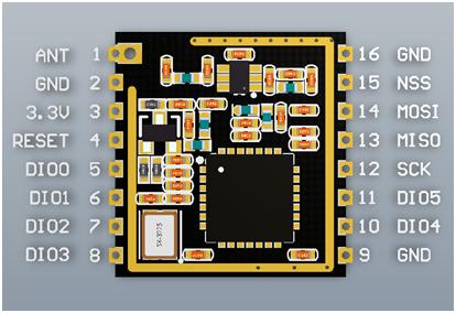 Приёмопередатчик LoRa Ra-01 SX1278 433MHz 20dBm 1.8-3.7V 10 km